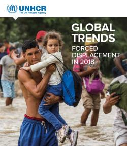 Global trends. Forced displacement in 2018